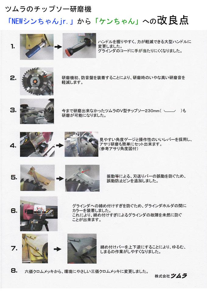 けんちゃん説明4